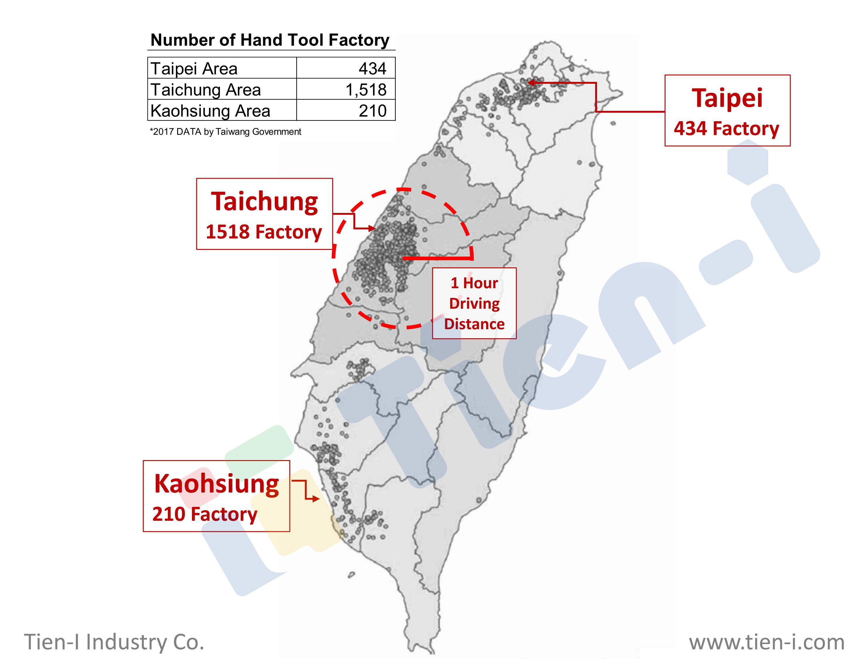hand tool industry Map