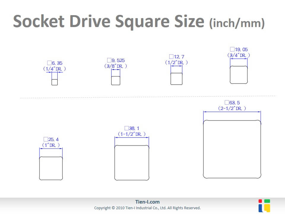Socket drive size